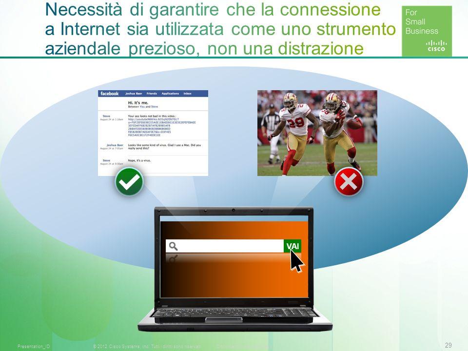 29 © 2012 Cisco Systems, Inc. Tutti i diritti sono riservati.Documento riservato CiscoPresentation_ID VAI