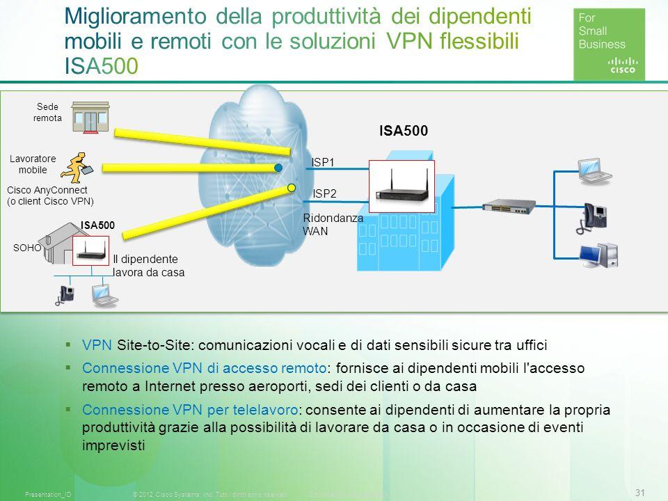 31 © 2012 Cisco Systems, Inc. Tutti i diritti sono riservati.Documento riservato CiscoPresentation_ID VPN Site-to-Site: comunicazioni vocali e di dati