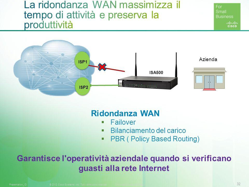 32 © 2012 Cisco Systems, Inc. Tutti i diritti sono riservati.Documento riservato CiscoPresentation_ID Ridondanza WAN Failover Bilanciamento del carico
