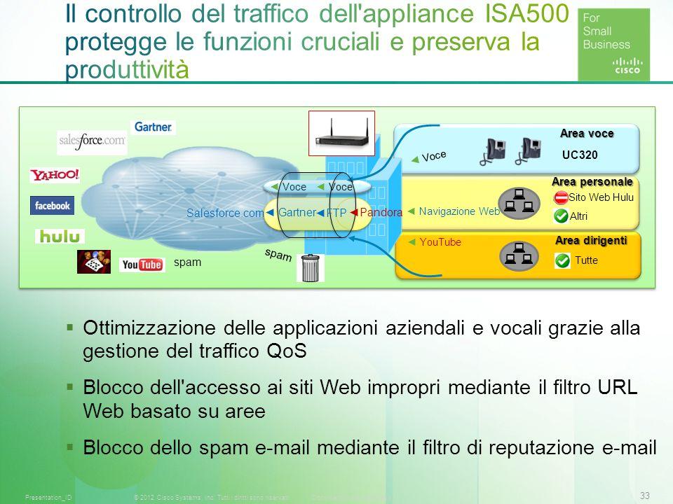 33 © 2012 Cisco Systems, Inc. Tutti i diritti sono riservati.Documento riservato CiscoPresentation_ID Ottimizzazione delle applicazioni aziendali e vo