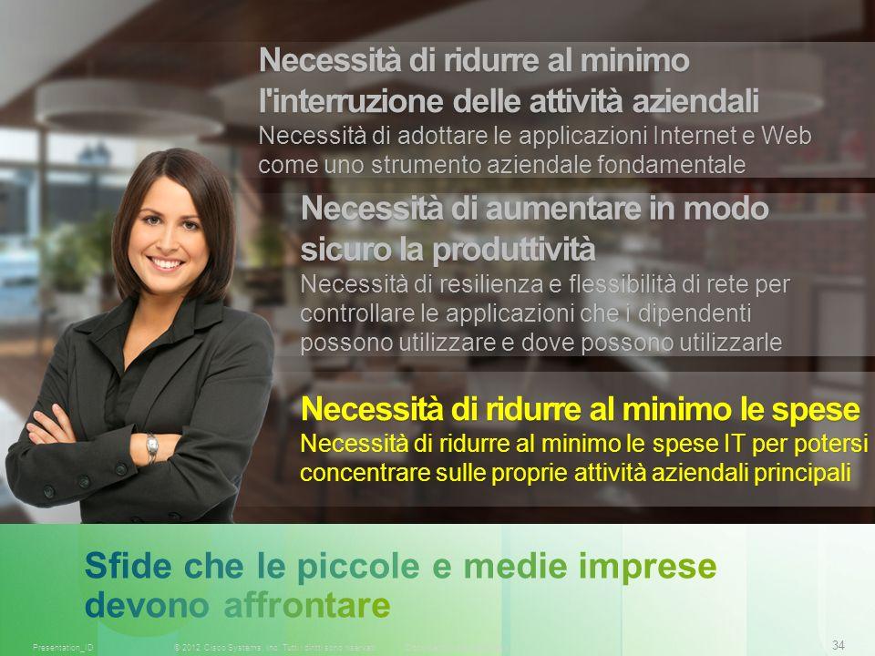 34 © 2012 Cisco Systems, Inc. Tutti i diritti sono riservati.Documento riservato CiscoPresentation_ID Necessità di ridurre al minimo l'interruzione de