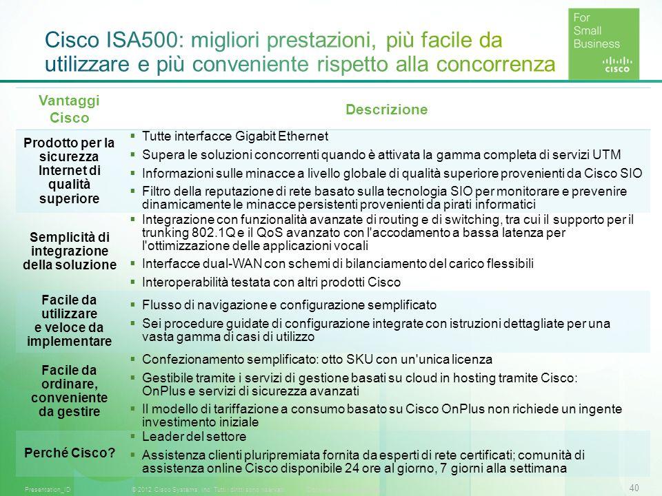 40 © 2012 Cisco Systems, Inc. Tutti i diritti sono riservati.Documento riservato CiscoPresentation_ID Vantaggi Cisco Descrizione Prodotto per la sicur