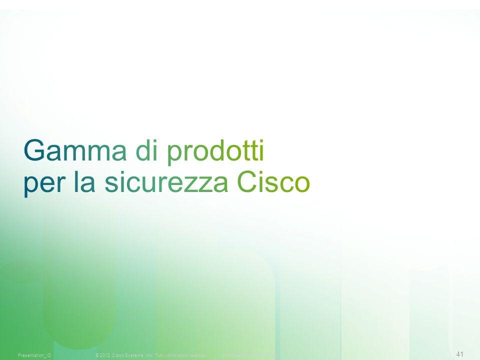 41 © 2012 Cisco Systems, Inc. Tutti i diritti sono riservati.Documento riservato CiscoPresentation_ID