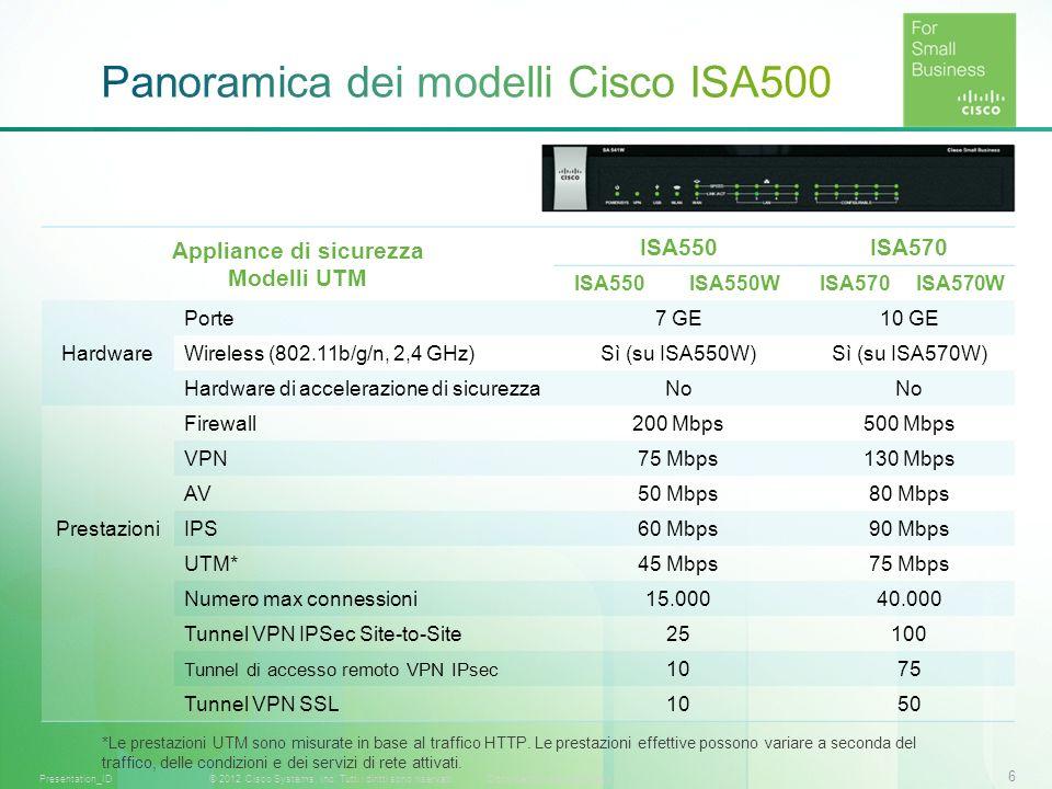 17 © 2012 Cisco Systems, Inc.