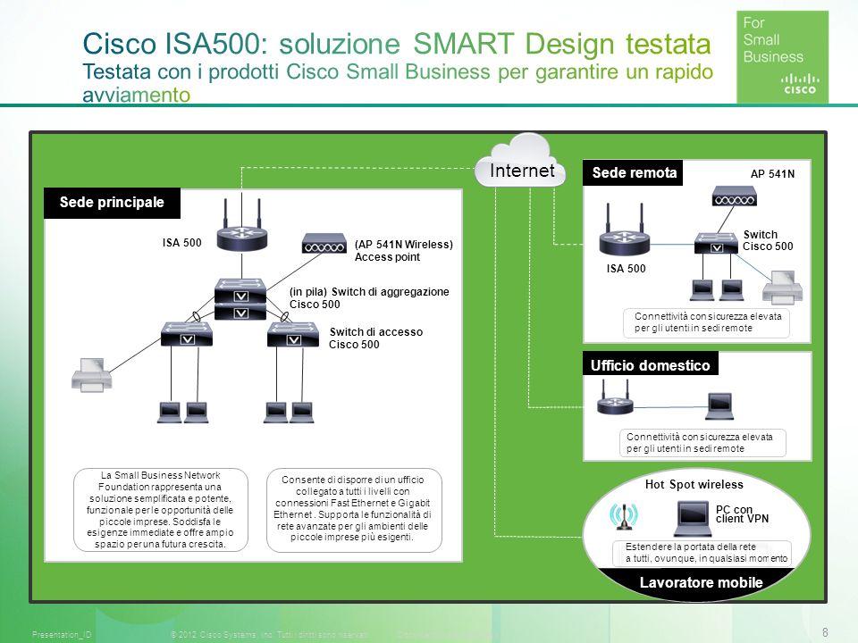 19 © 2012 Cisco Systems, Inc.