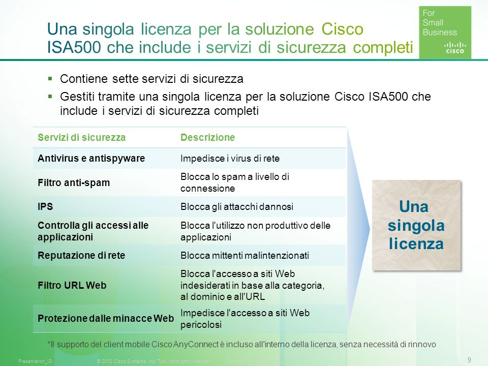 9 © 2012 Cisco Systems, Inc. Tutti i diritti sono riservati.Documento riservato CiscoPresentation_ID Contiene sette servizi di sicurezza Gestiti trami