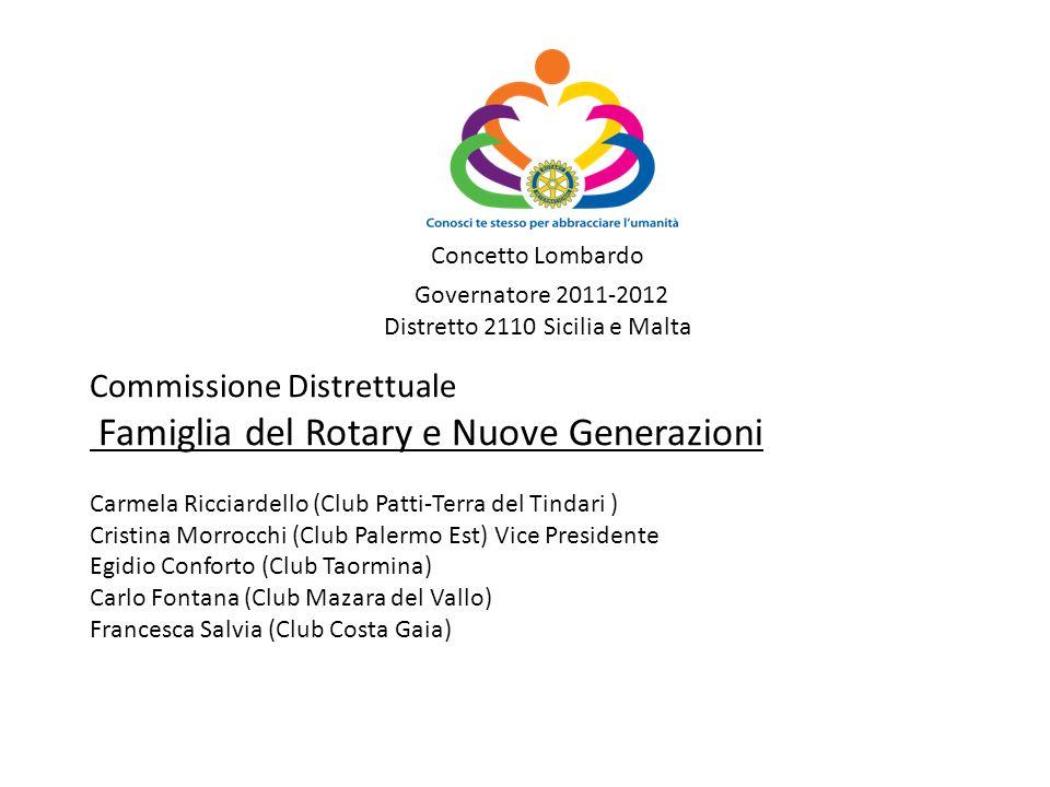 Concetto Lombardo Governatore 2011-2012 Distretto 2110 Sicilia e Malta Commissione Distrettuale Famiglia del Rotary e Nuove Generazioni Carmela Riccia