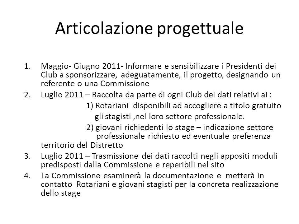 Articolazione progettuale 1.Maggio- Giugno 2011- Informare e sensibilizzare i Presidenti dei Club a sponsorizzare, adeguatamente, il progetto, designa