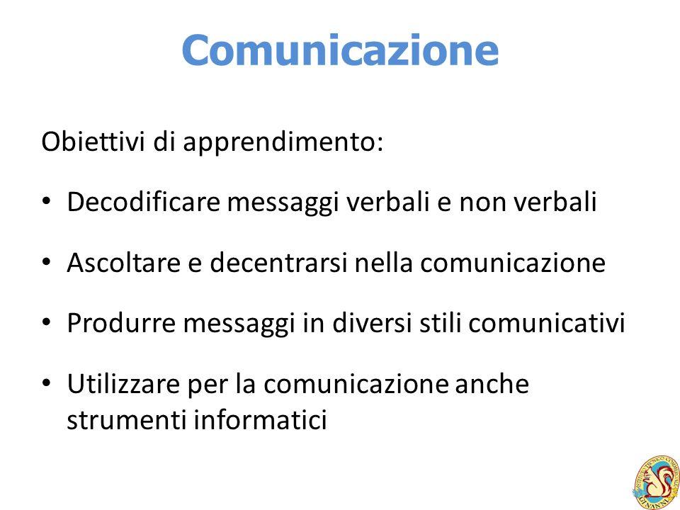 Comunicazione Obiettivi di apprendimento: Decodificare messaggi verbali e non verbali Ascoltare e decentrarsi nella comunicazione Produrre messaggi in