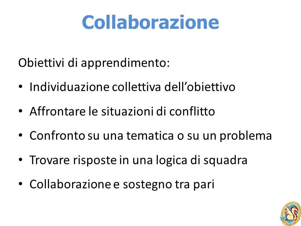 Collaborazione Obiettivi di apprendimento: Individuazione collettiva dellobiettivo Affrontare le situazioni di conflitto Confronto su una tematica o s