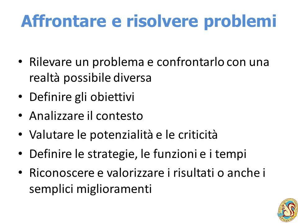 Affrontare e risolvere problemi Rilevare un problema e confrontarlo con una realtà possibile diversa Definire gli obiettivi Analizzare il contesto Val