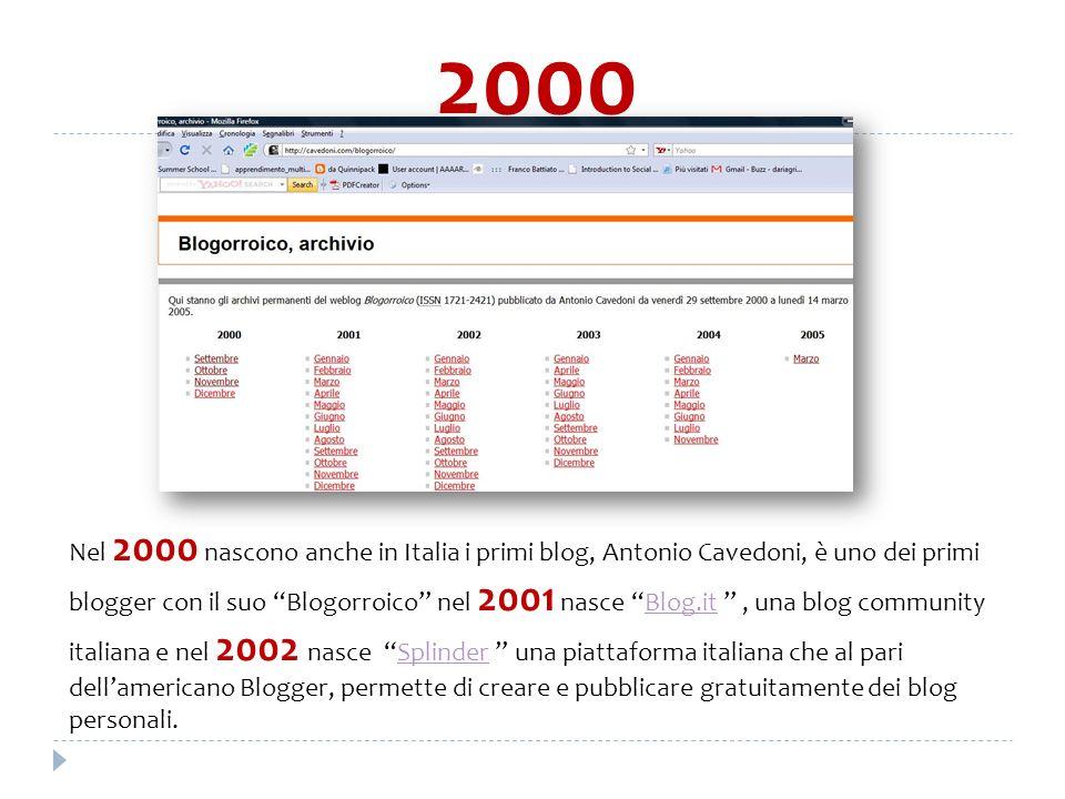 2000 Nel 2000 nascono anche in Italia i primi blog, Antonio Cavedoni, è uno dei primi blogger con il suo Blogorroico nel 2001 nasce Blog.it, una blog