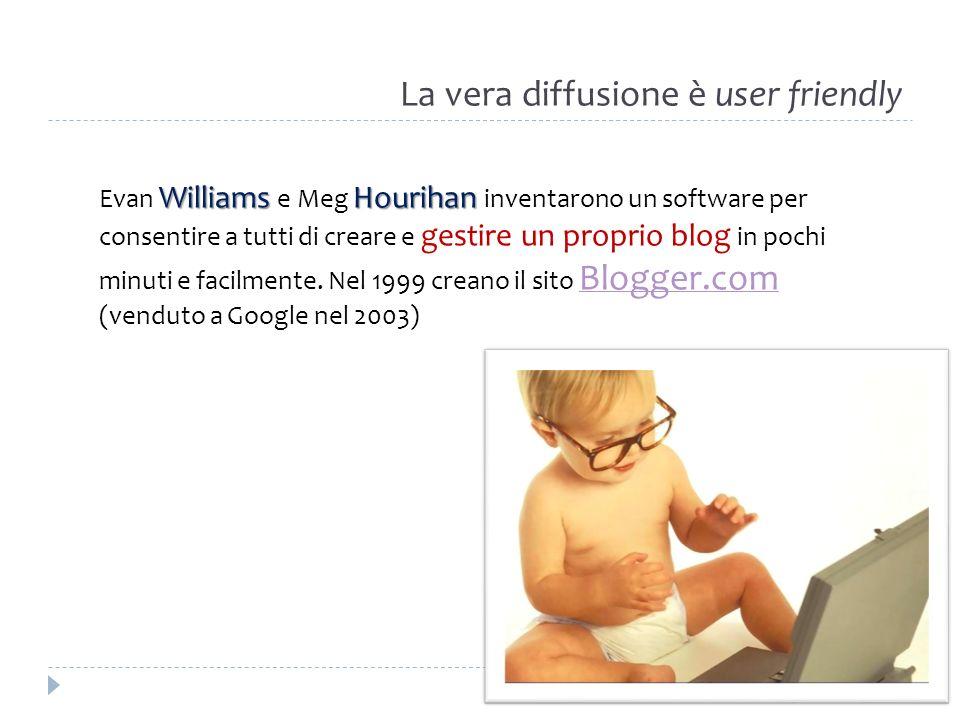 La vera diffusione è user friendly WilliamsHourihan Evan Williams e Meg Hourihan inventarono un software per consentire a tutti di creare e gestire un