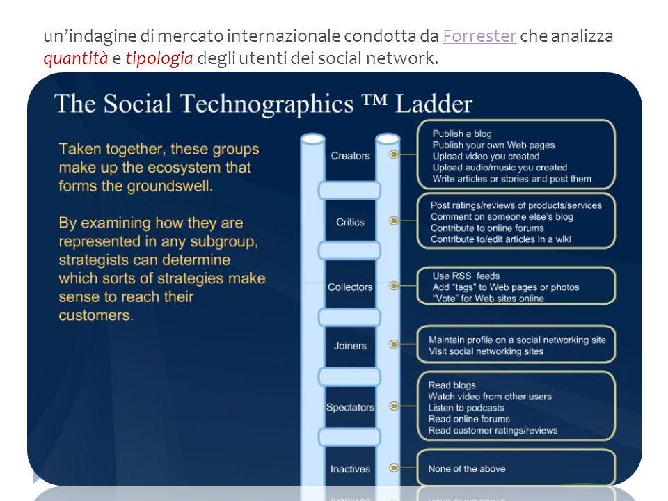 unindagine di mercato internazionale condotta da Forrester che analizza quantità e tipologia degli utenti dei social network.Forrester