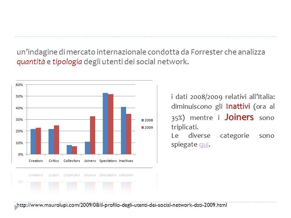 unindagine di mercato internazionale condotta da Forrester che analizza quantità e tipologia degli utenti dei social network. Inattivi Joiners i dati