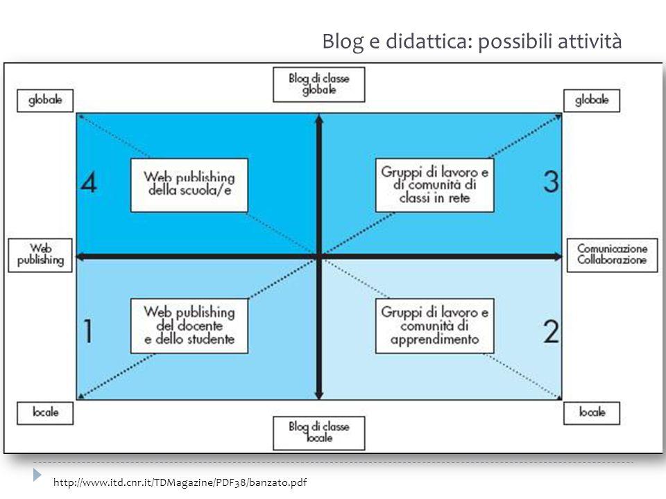 http://www.itd.cnr.it/TDMagazine/PDF38/banzato.pdf Blog e didattica: possibili attività