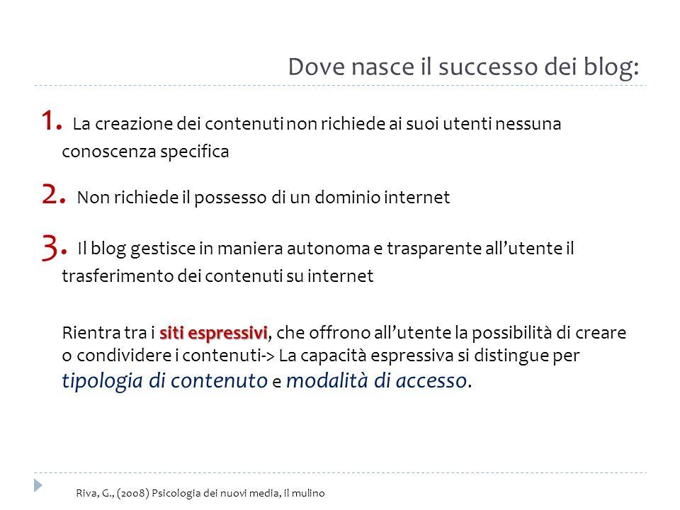 Dove nasce il successo dei blog: 1. La creazione dei contenuti non richiede ai suoi utenti nessuna conoscenza specifica 2. Non richiede il possesso di