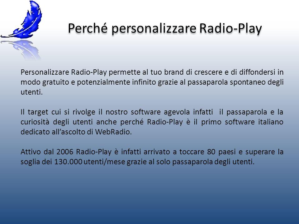 Personalizzazione: un mondo di vantaggi La versione personalizzata di Radio-Play risulta inoltre tecnicamente uguale alle altre: Lelenco delle emittenti a disposizione per lascolto è condiviso con il catalogo disponibile sulla versione ufficiale di Radio-Play.