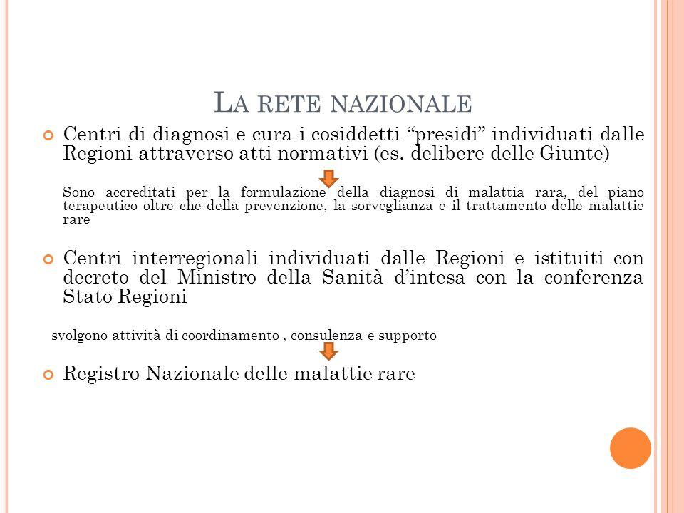 L A RETE NAZIONALE Centri di diagnosi e cura i cosiddetti presidi individuati dalle Regioni attraverso atti normativi (es. delibere delle Giunte) Sono