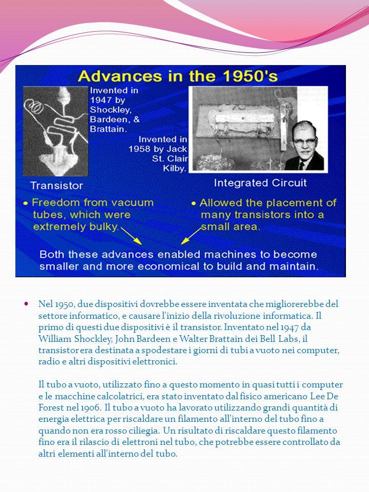 Nel 1950, due dispositivi dovrebbe essere inventata che migliorerebbe del settore informatico, e causare l'inizio della rivoluzione informatica. Il pr