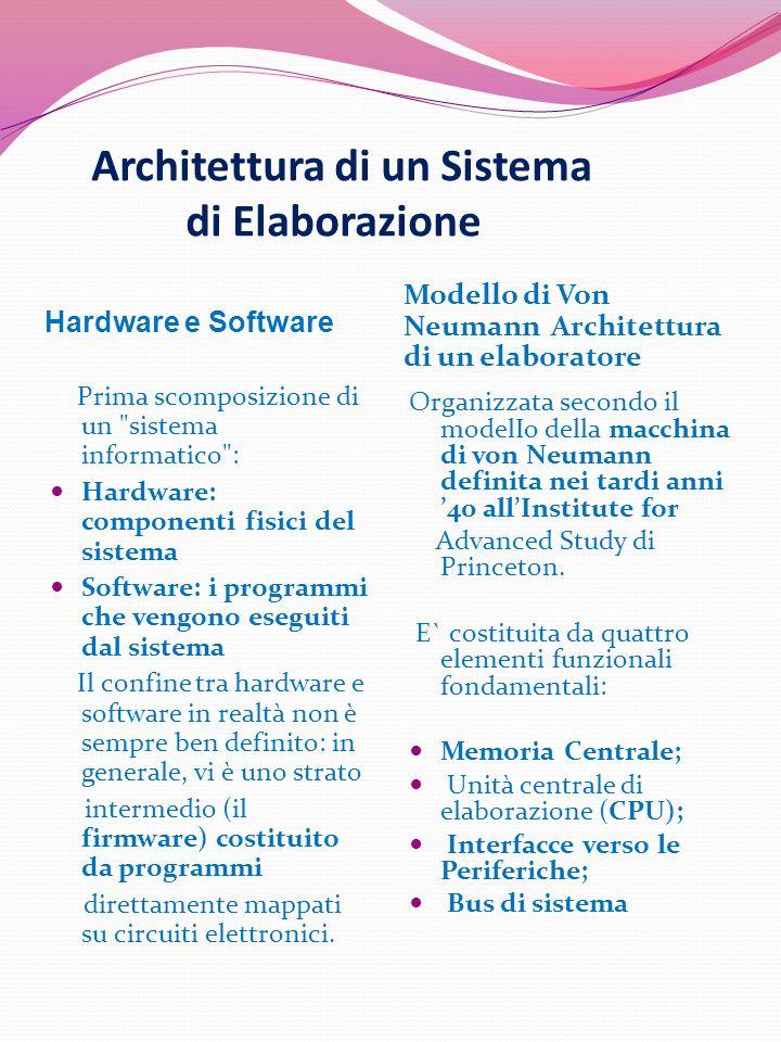 Hardware e Software Modello di Von Neumann Architettura di un elaboratore Prima scomposizione di un
