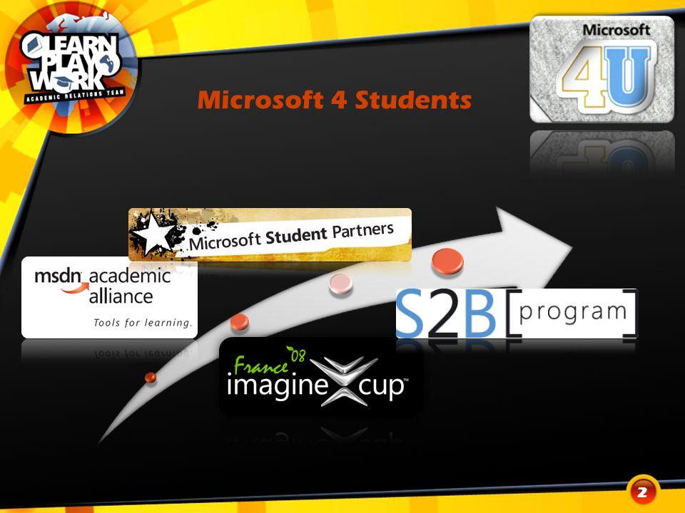 Chi sono i Microsoft Partner.