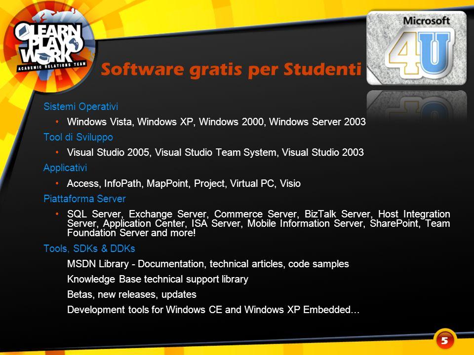 Microsoft Student Partners 16