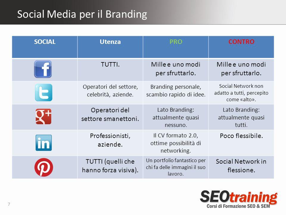 Social Media per il Branding 7 SOCIALUtenzaPROCONTRO TUTTI.Mille e uno modi per sfruttarlo.