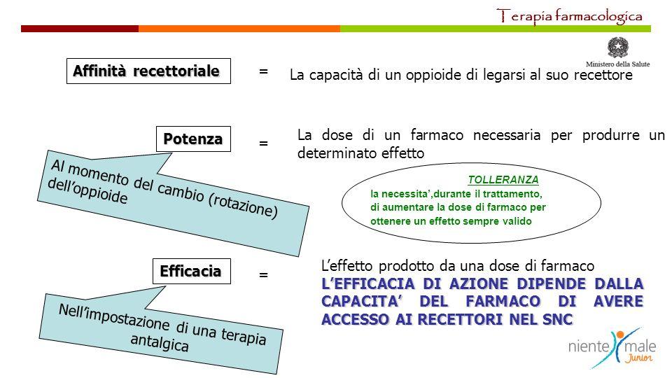 TOLLERANZA la necessita,durante il trattamento, di aumentare la dose di farmaco per ottenere un effetto sempre valido Affinità recettoriale La capacit