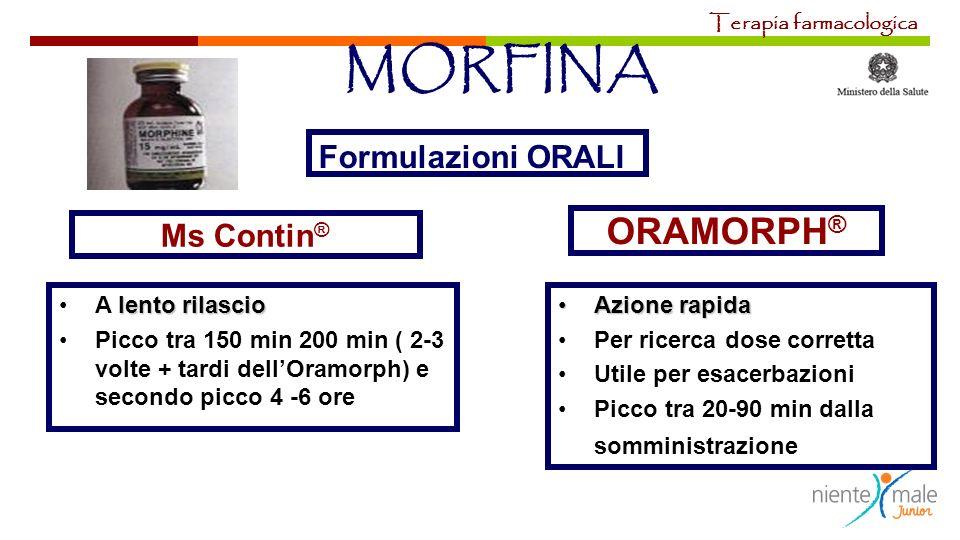 MORFINA Formulazioni ORALI ORAMORPH ® Azione rapidaAzione rapida Per ricerca dose corretta Utile per esacerbazioni Picco tra 20-90 min dalla somminist