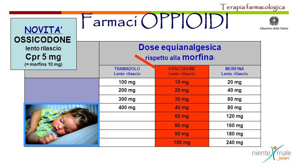 TERAPIA ORALE Dose equianalgesica rispetto alla morfina ° TRAMADOLO Lento rilascio OSSICODONE Lento rilascio MORFINA Lento rilascio 100 mg10 mg20 mg 2