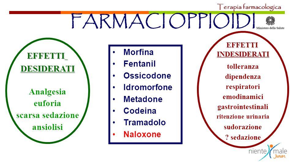 FARMACI OPPIOIDI Morfina Fentanil Ossicodone Idromorfone Metadone Codeina Tramadolo Naloxone EFFETTIDESIDERATI Analgesia euforia scarsa sedazione ansi