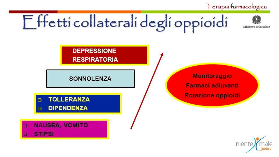TOLLERANZA DIPENDENZA Monitoraggio Farmaci adiuvanti Rotazione oppioidi NAUSEA, VOMITO STIPSI DEPRESSIONE RESPIRATORIA Effetti collaterali degli oppio
