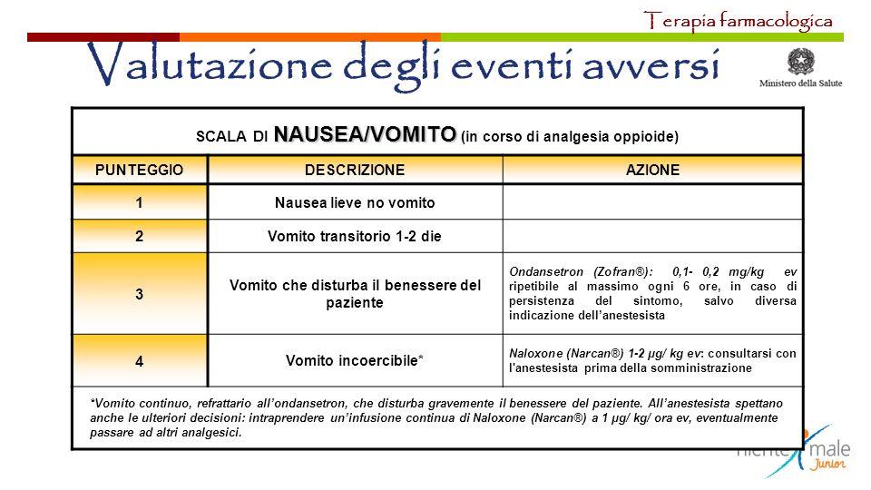 NAUSEA/VOMITO SCALA DI NAUSEA/VOMITO (in corso di analgesia oppioide) PUNTEGGIODESCRIZIONEAZIONE 1 Nausea lieve no vomito 2 Vomito transitorio 1-2 die