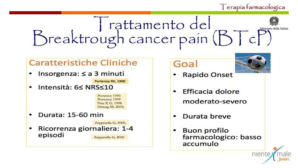 Trattamento del Breaktrough cancer pain (BTcP) Terapia farmacologica