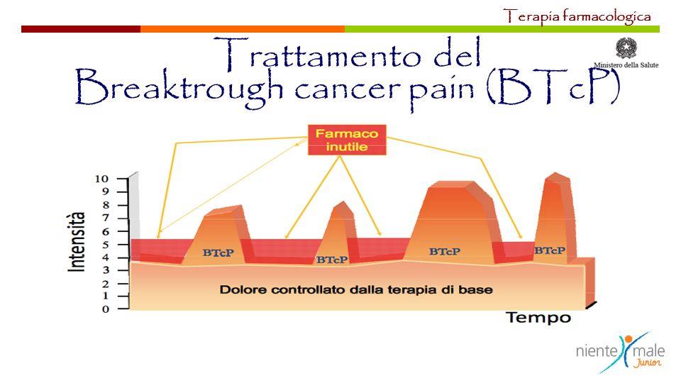 Trattamento del Breaktrough cancer pain (BTcP)