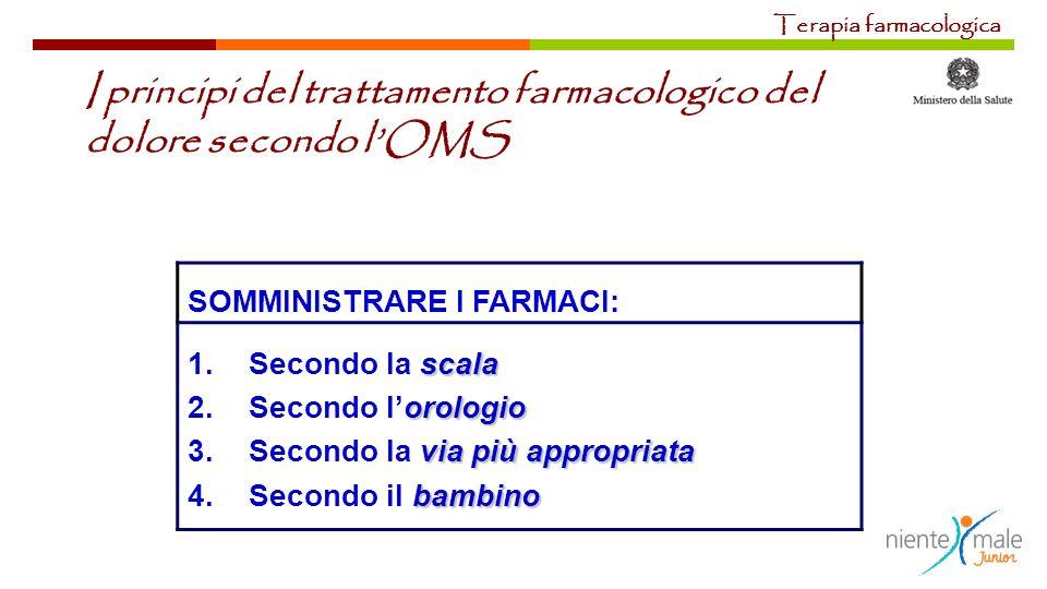 SOMMINISTRARE I FARMACI: scala 1.Secondo la scala orologio 2.Secondo lorologio via più appropriata 3.Secondo la via più appropriata bambino 4.Secondo