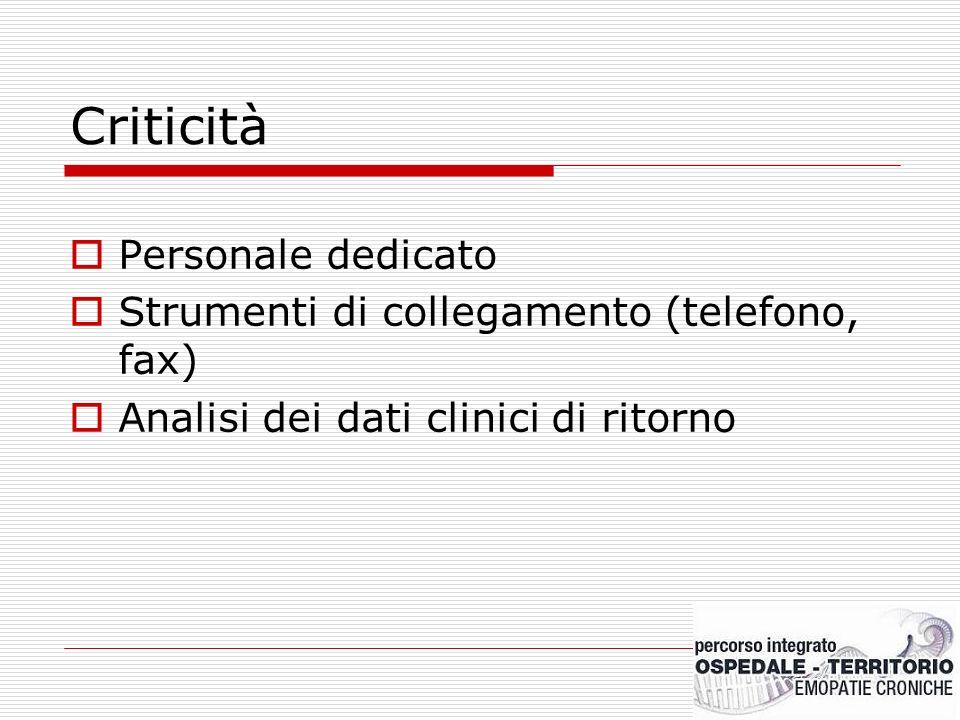 Criticità Personale dedicato Strumenti di collegamento (telefono, fax) Analisi dei dati clinici di ritorno