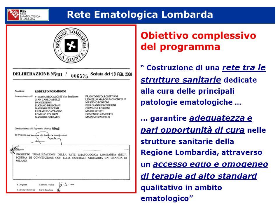 Appropriatezza Efficacia Efficienza Equità Accessibilità Tempestività REL Strumento di governo clinico