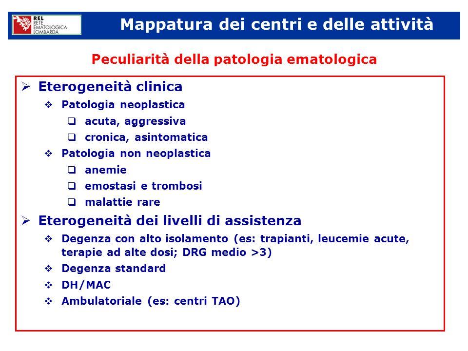 Mappatura dei centri e delle attività Peculiarità della patologia ematologica Eterogeneità clinica Patologia neoplastica acuta, aggressiva cronica, as