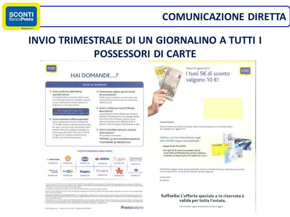 COMUNICAZIONE DIRETTA INVIO TRIMESTRALE DI UN GIORNALINO A TUTTI I POSSESSORI DI CARTE