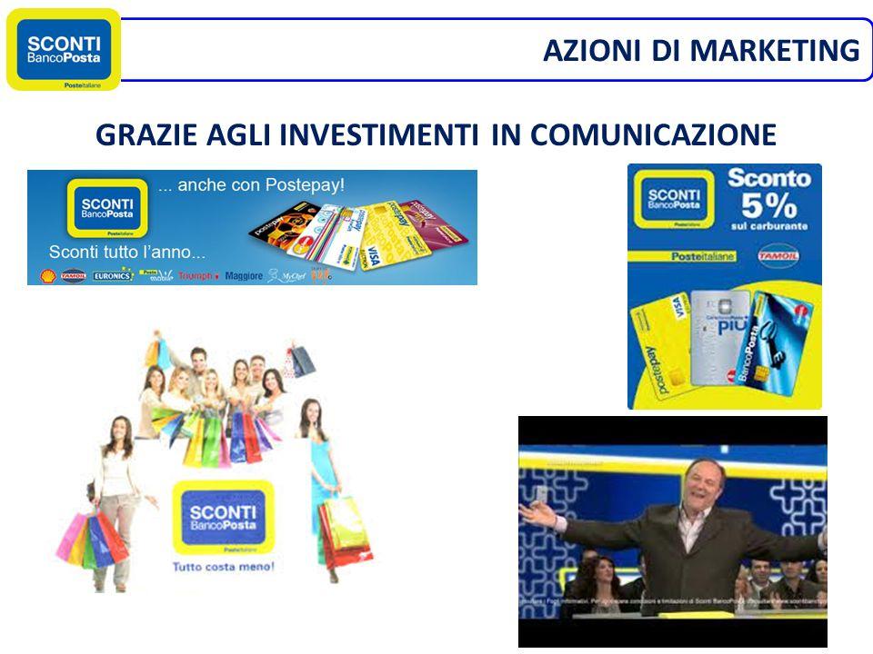 AZIONI DI MARKETING GRAZIE AGLI INVESTIMENTI IN COMUNICAZIONE