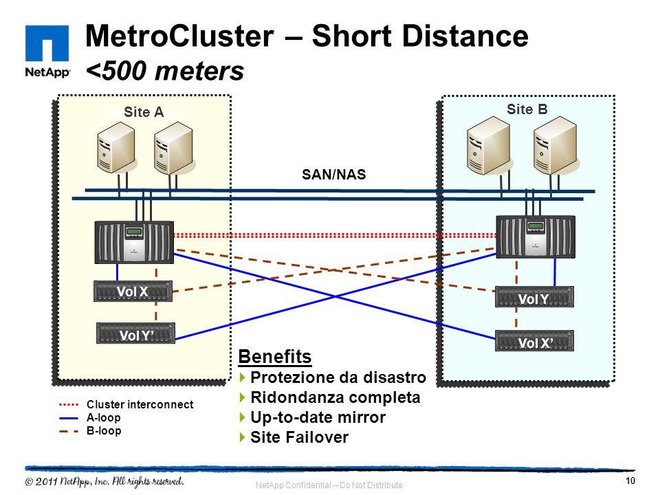 10 NetApp Confidential -- Do Not Distribute MetroCluster – Short Distance <500 meters Building A Benefits Protezione da disastro Ridondanza completa U