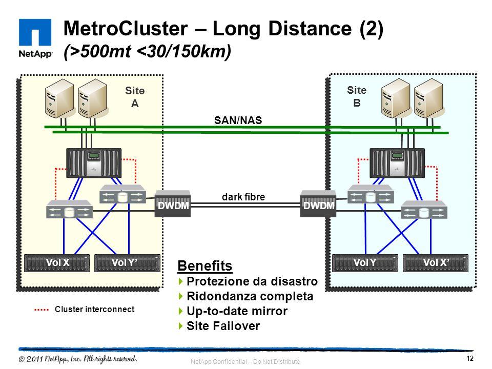 12 NetApp Confidential -- Do Not Distribute MetroCluster – Long Distance (2) (>500mt <30/150km) Site A Site B SAN/NAS Cluster interconnect dark fibre