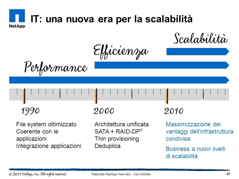 IT: una nuova era per la scalabilità 20 Massimizzazione dei vantaggi dell'infrastruttura condivisa Business a nuovi livelli di scalabilità Architettur