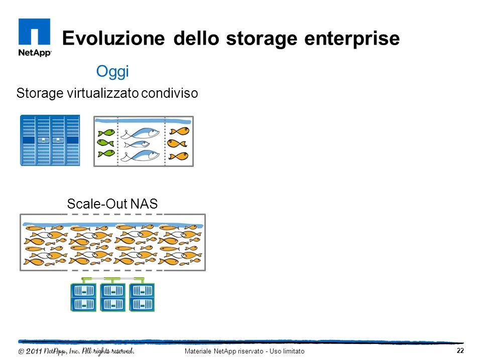 Evoluzione dello storage enterprise 22 Scale-Out NAS Storage virtualizzato condiviso Oggi Materiale NetApp riservato - Uso limitato