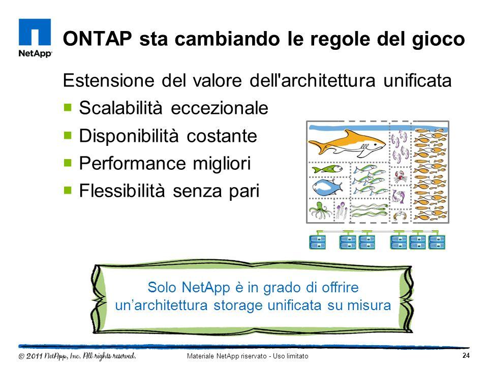 ONTAP sta cambiando le regole del gioco Estensione del valore dell'architettura unificata Scalabilità eccezionale Disponibilità costante Performance m
