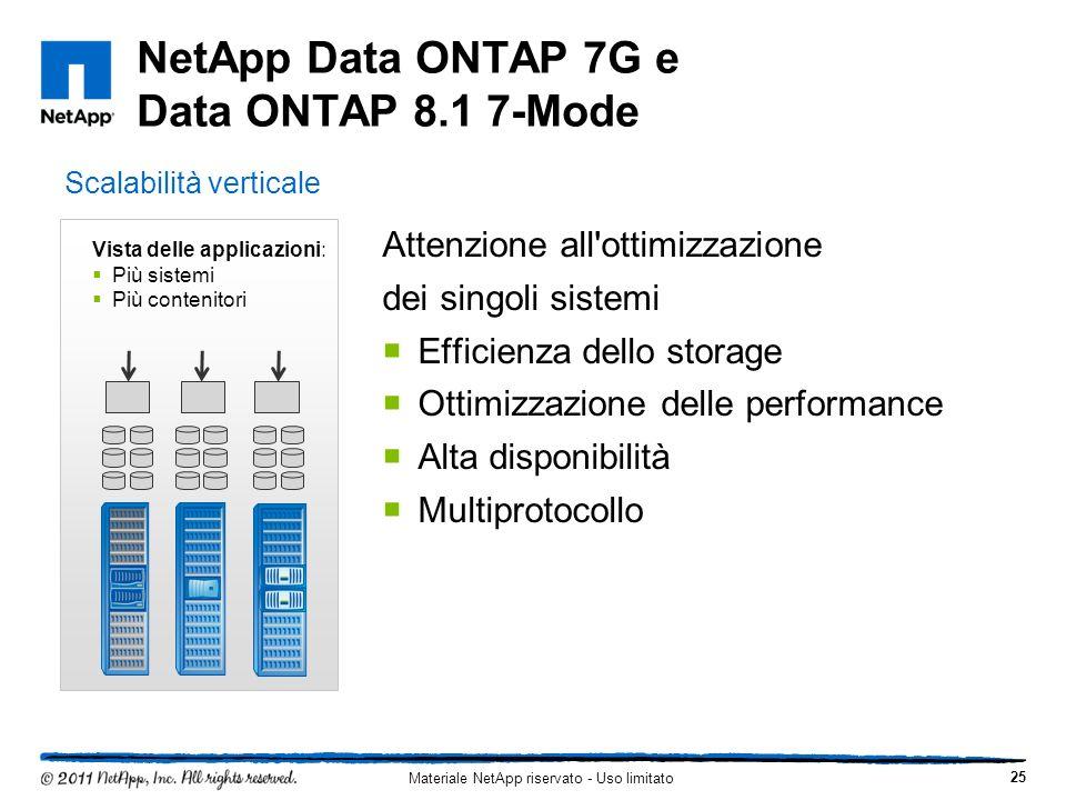 NetApp Data ONTAP 7G e Data ONTAP 8.1 7-Mode Attenzione all ottimizzazione dei singoli sistemi Efficienza dello storage Ottimizzazione delle performance Alta disponibilità Multiprotocollo 25 Materiale NetApp riservato - Uso limitato Vista delle applicazioni: Più sistemi Più contenitori Scalabilità verticale