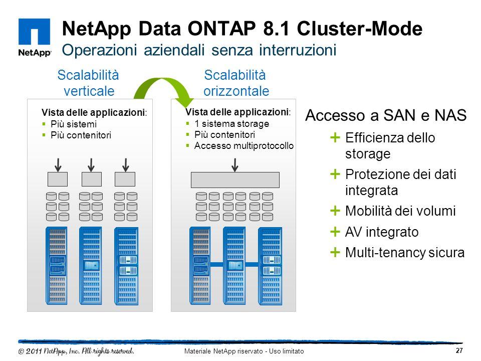 NetApp Data ONTAP 8.1 Cluster-Mode Operazioni aziendali senza interruzioni 27 Materiale NetApp riservato - Uso limitato Accesso a SAN e NAS Efficienza