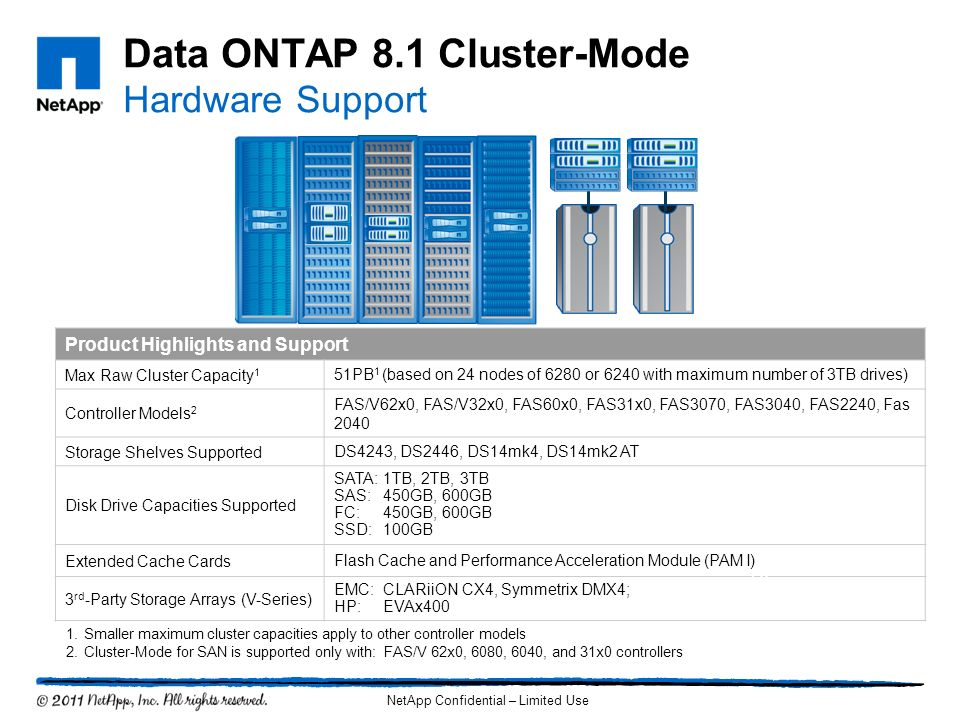 Data ONTAP 8.1 Cluster-Mode Hardware Support Product Highlights and Support Max Raw Cluster Capacity 1 51PB 1 (based on 24 nodes of 6280 or 6240 with